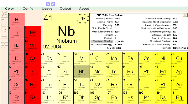 Periodic table indulge in the fascinating world of interactive periodic table a urtaz
